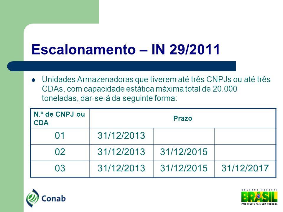 Requisitos Técnicos Obrigatórios Obrigatório 1 – Momento da Vistoria Obrigatório 2 – Para novas Unidades ou obras de ampliação com início após a publicação da IN 41/2010 em 15/12/2010.