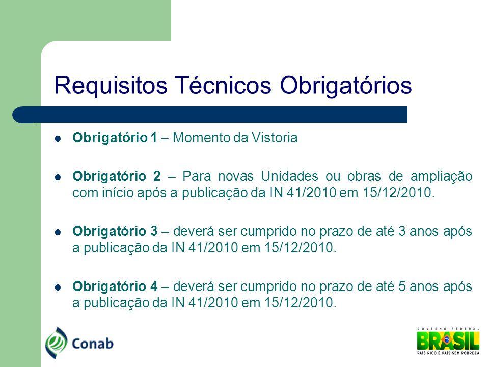 Requisitos Técnicos Recomendados São aqueles que deverão ser observados como indutores na melhoria da gestão da atividade.