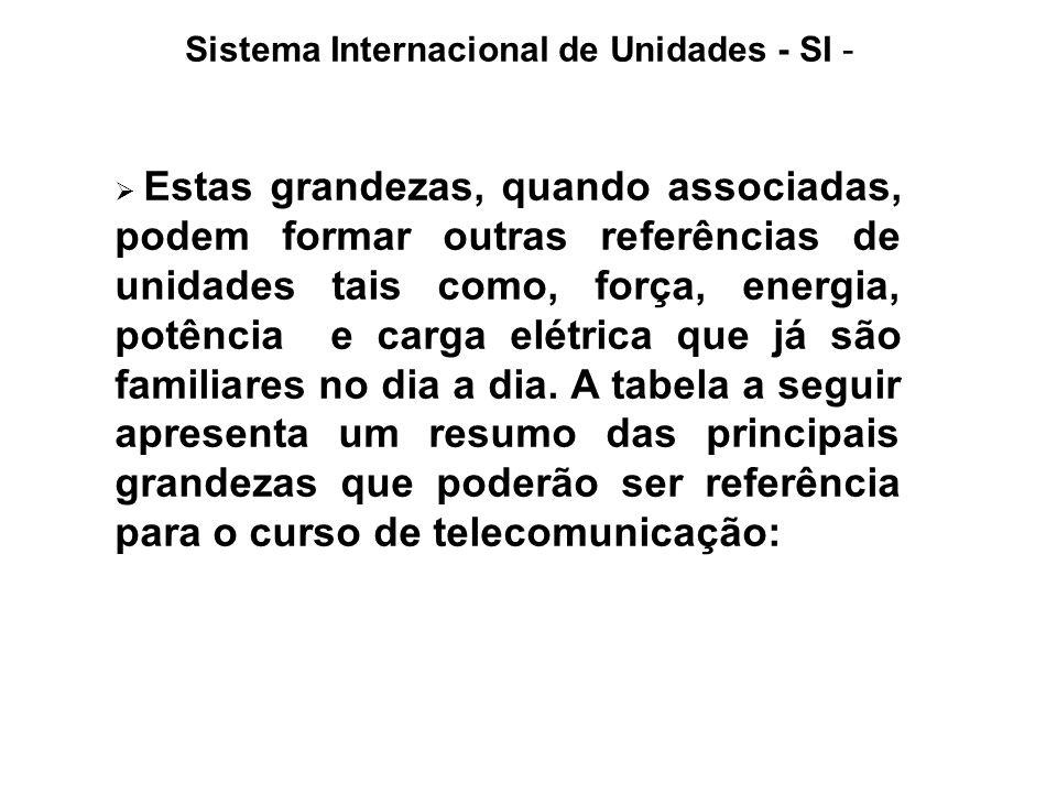 Sistema Internacional de Unidades - SI - Estas grandezas, quando associadas, podem formar outras referências de unidades tais como, força, energia, po