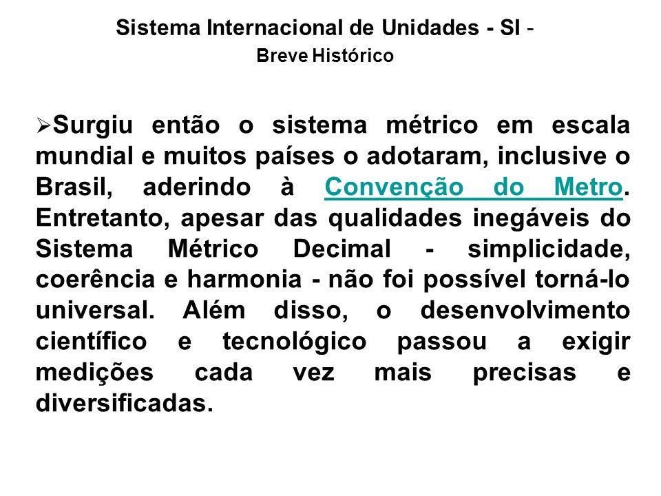 Sistema Internacional de Unidades - SI - Breve Histórico Surgiu então o sistema métrico em escala mundial e muitos países o adotaram, inclusive o Bras