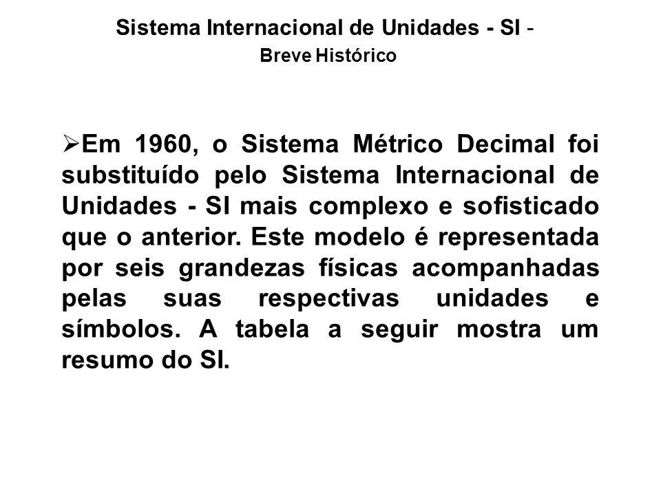 Sistema Internacional de Unidades - SI - Breve Histórico Em 1960, o Sistema Métrico Decimal foi substituído pelo Sistema Internacional de Unidades - S
