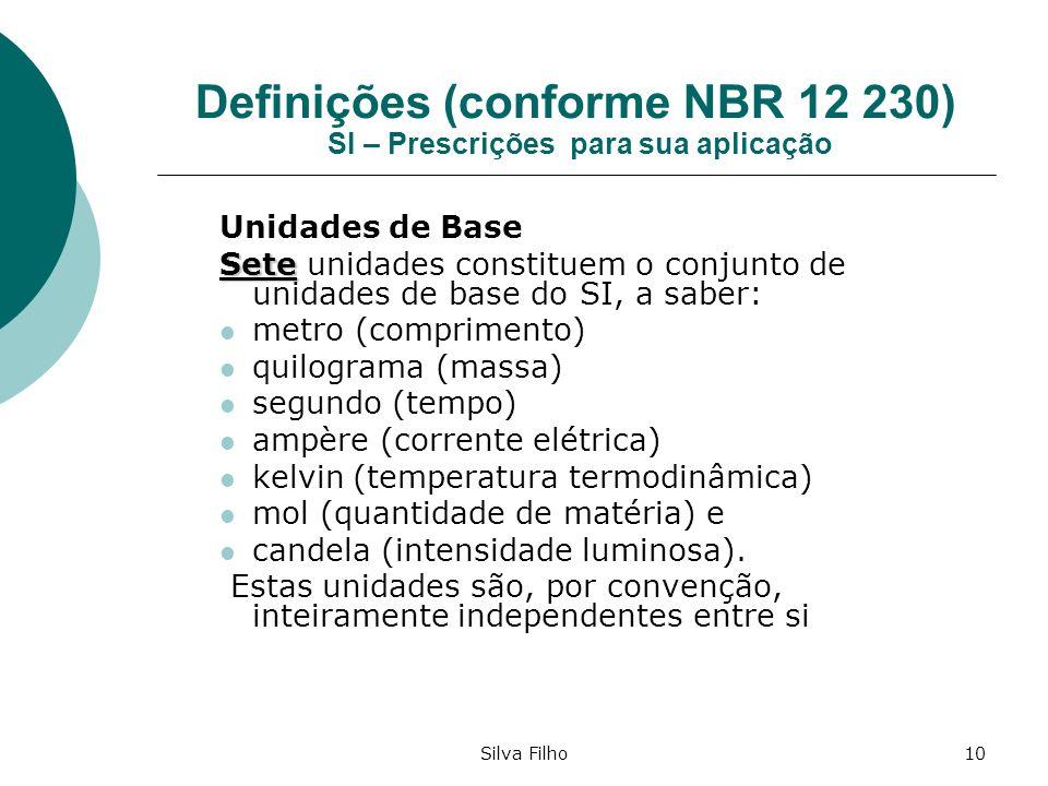 Silva Filho10 Definições (conforme NBR 12 230) SI – Prescrições para sua aplicação Unidades de Base Sete Sete unidades constituem o conjunto de unidad