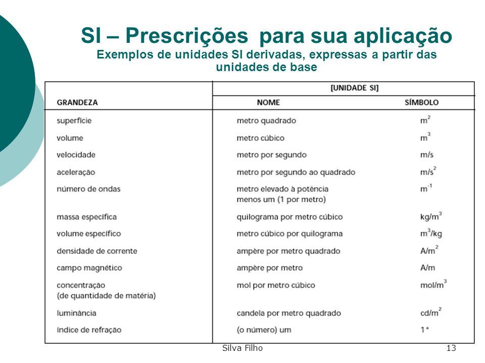 Silva Filho13 SI – Prescrições para sua aplicação Exemplos de unidades SI derivadas, expressas a partir das unidades de base