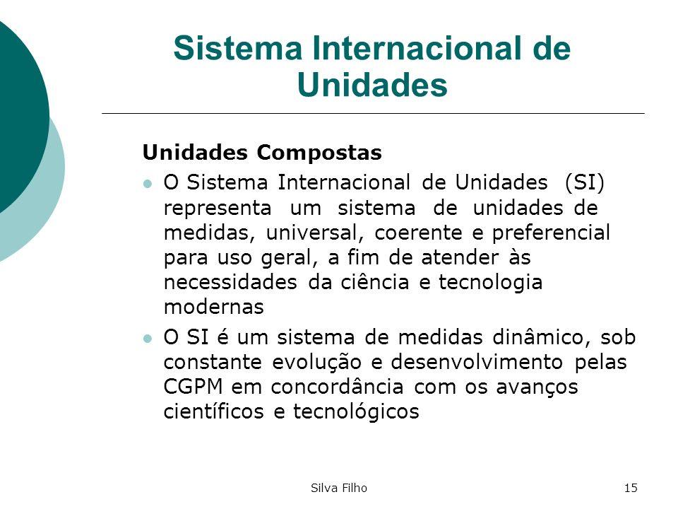 Silva Filho15 Sistema Internacional de Unidades Unidades Compostas O Sistema Internacional de Unidades (SI) representa um sistema de unidades de medid
