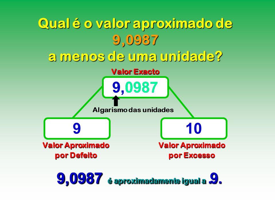 Qual é o valor aproximado de 9,0987 a menos de uma unidade? Valor Exacto Valor Aproximado por Defeito Valor Aproximado por Excesso 9,0987 910 9,0987 é