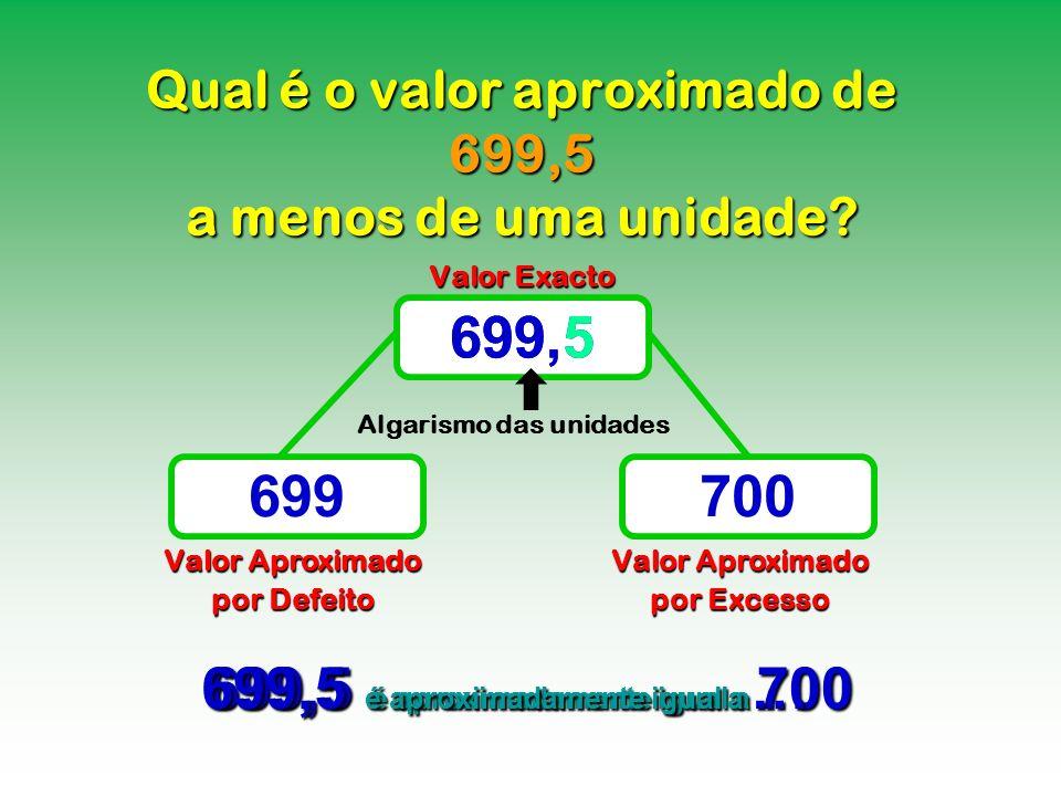 Qual é o valor aproximado de 699,5 a menos de uma unidade? Valor Exacto Valor Aproximado por Defeito Valor Aproximado por Excesso 699,5 699700 699,5 é
