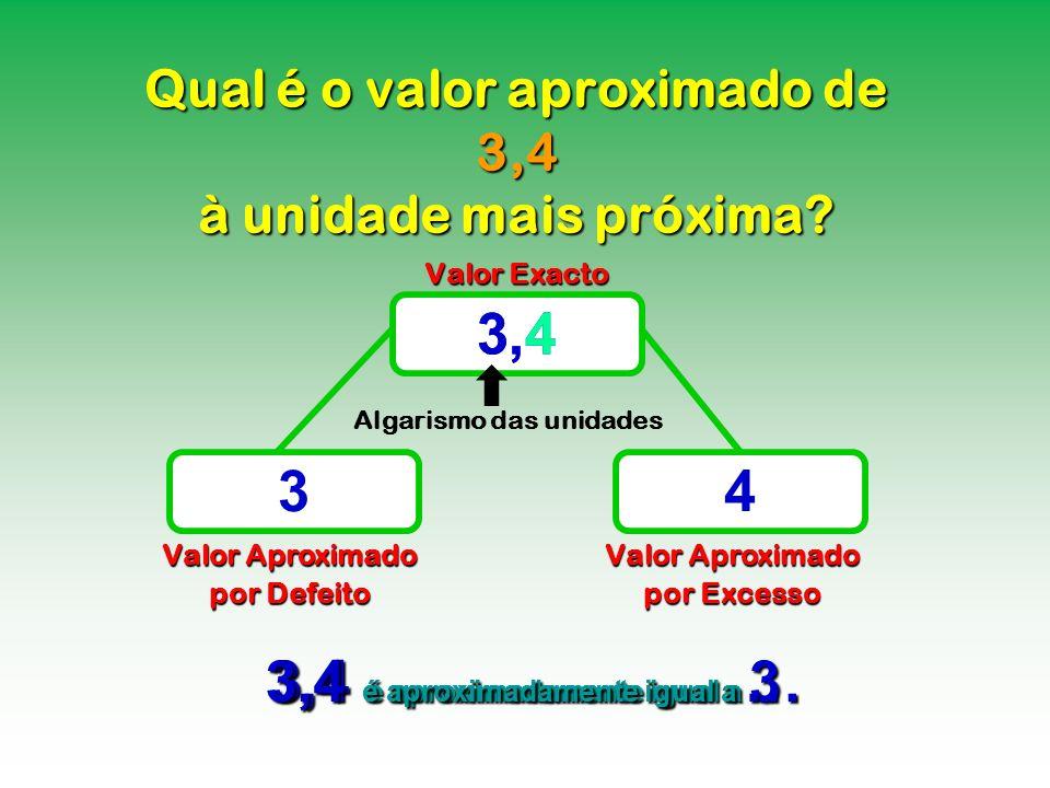 Qual é o valor aproximado de 3,4 à unidade mais próxima? Valor Exacto Valor Aproximado por Defeito Valor Aproximado por Excesso 3,4 34 3,4 é aproximad