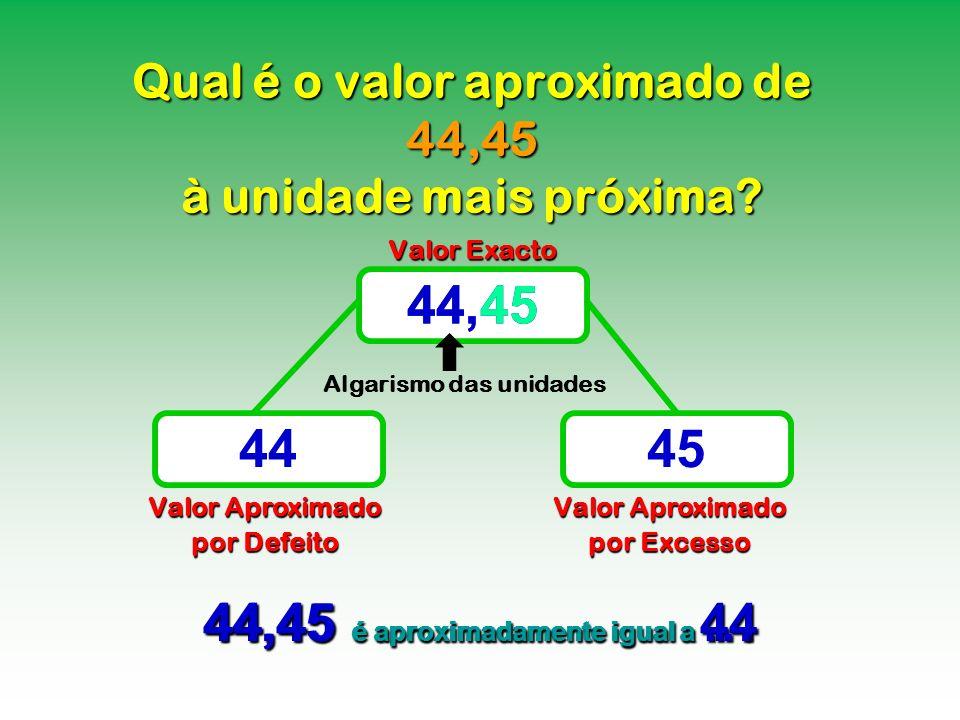 Qual é o valor aproximado de 44,45 à unidade mais próxima? Valor Exacto Valor Aproximado por Defeito Valor Aproximado por Excesso 44,45 4445 44,45 é a