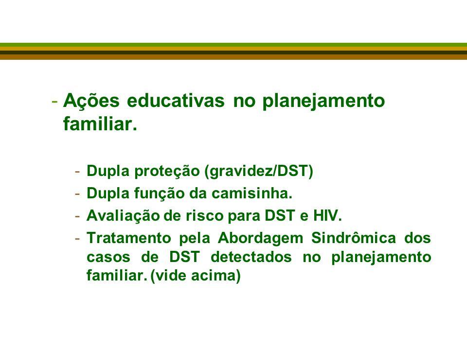 -Ações educativas no planejamento familiar. -Dupla proteção (gravidez/DST) -Dupla função da camisinha. -Avaliação de risco para DST e HIV. -Tratamento