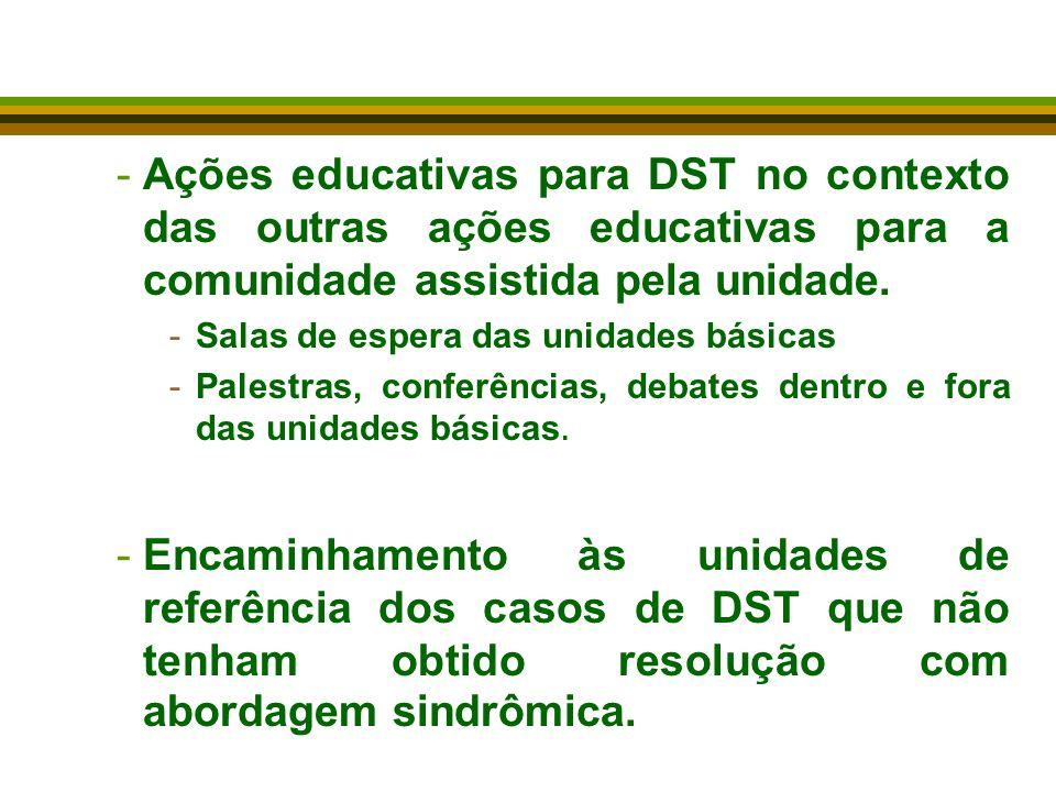 -Ações educativas para DST no contexto das outras ações educativas para a comunidade assistida pela unidade. -Salas de espera das unidades básicas -Pa