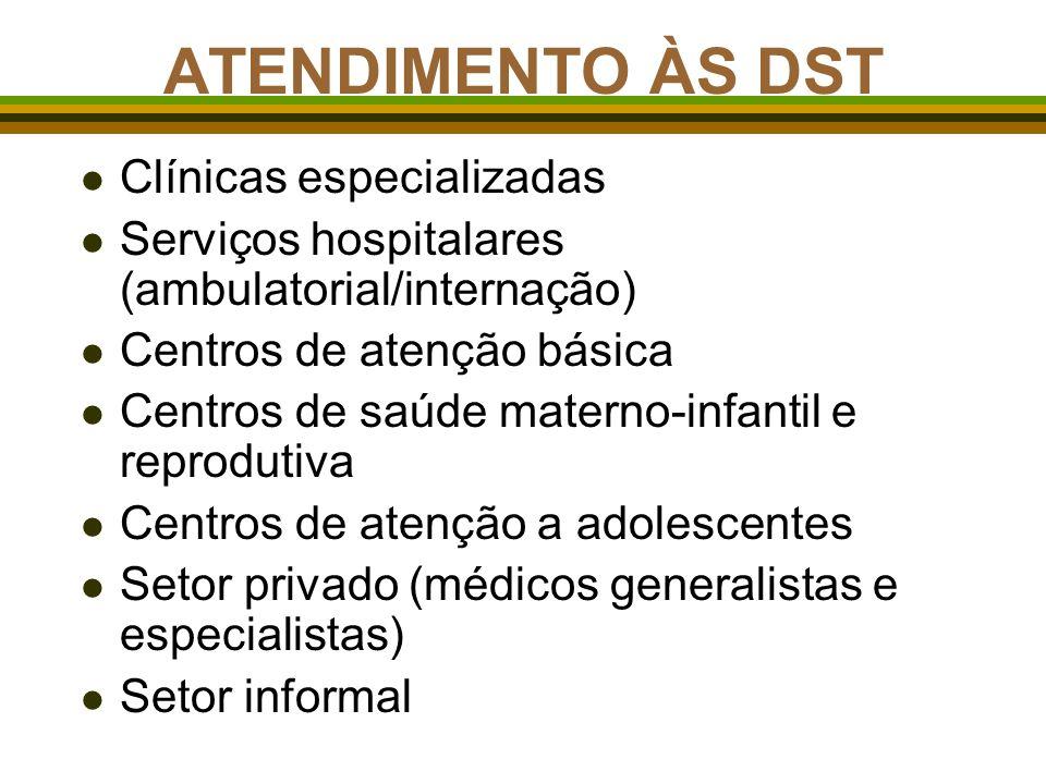 ATENDIMENTO ÀS DST l Clínicas especializadas l Serviços hospitalares (ambulatorial/internação) l Centros de atenção básica l Centros de saúde materno-infantil e reprodutiva l Centros de atenção a adolescentes l Setor privado (médicos generalistas e especialistas) l Setor informal