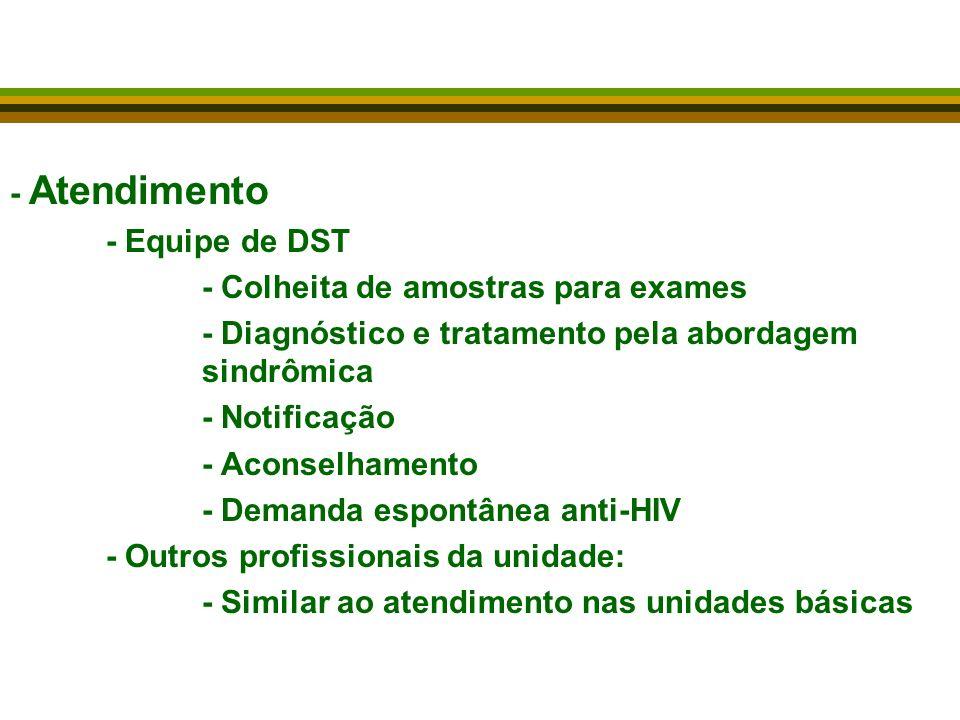 - Atendimento - Equipe de DST - Colheita de amostras para exames - Diagnóstico e tratamento pela abordagem sindrômica - Notificação - Aconselhamento - Demanda espontânea anti-HIV - Outros profissionais da unidade: - Similar ao atendimento nas unidades básicas
