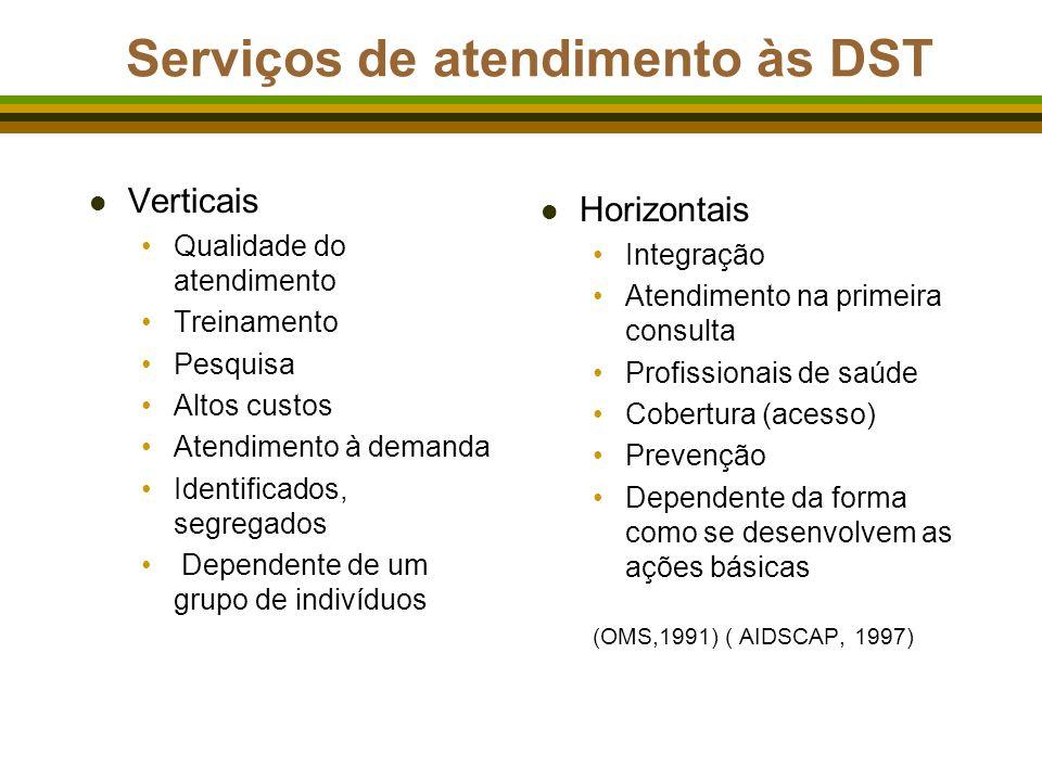 Serviços de atendimento às DST l Verticais Qualidade do atendimento Treinamento Pesquisa Altos custos Atendimento à demanda Identificados, segregados