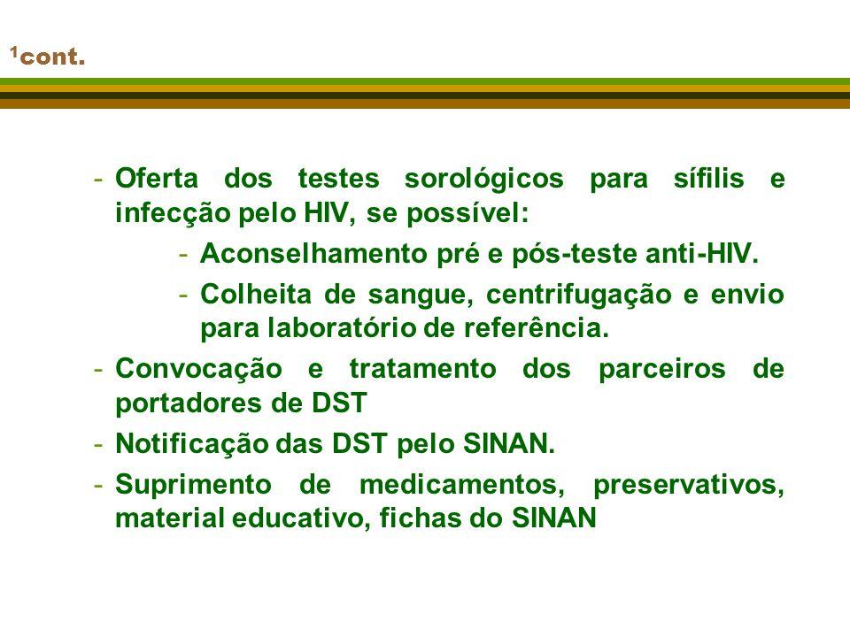 1 cont. -Oferta dos testes sorológicos para sífilis e infecção pelo HIV, se possível: -Aconselhamento pré e pós-teste anti-HIV. -Colheita de sangue, c