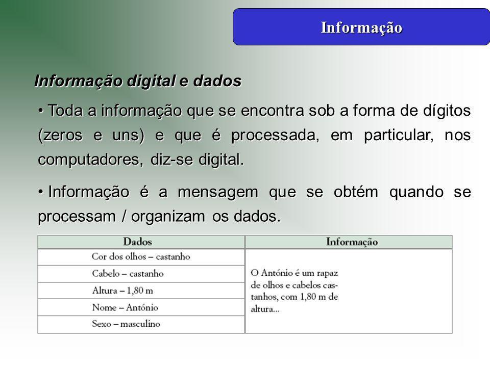 Informação digital e dados Toda a informação que se encontra sob a forma de dígitos (zeros e uns) e que é processada, em particular, nos computadores, diz-se digital.