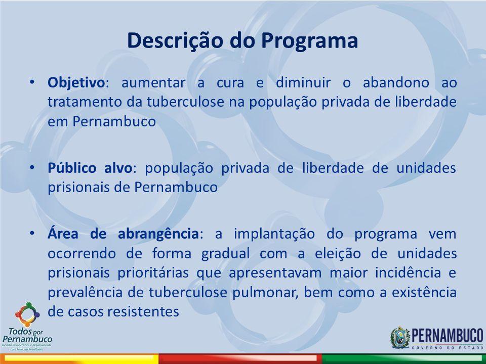 Objetivo: aumentar a cura e diminuir o abandono ao tratamento da tuberculose na população privada de liberdade em Pernambuco Público alvo: população p