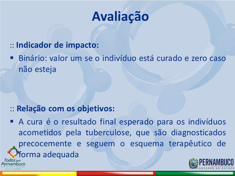 :: Indicador de impacto: Binário: valor um se o indivíduo está curado e zero caso não esteja :: Relação com os objetivos: A cura é o resultado final e