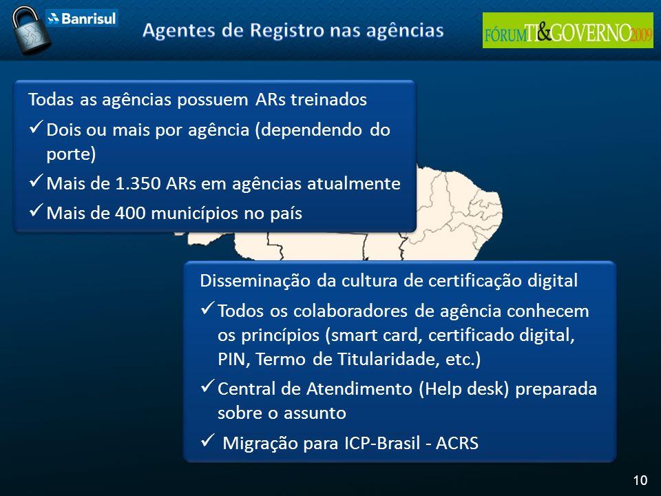 10 Todas as agências possuem ARs treinados Dois ou mais por agência (dependendo do porte) Mais de 1.350 ARs em agências atualmente Mais de 400 municíp