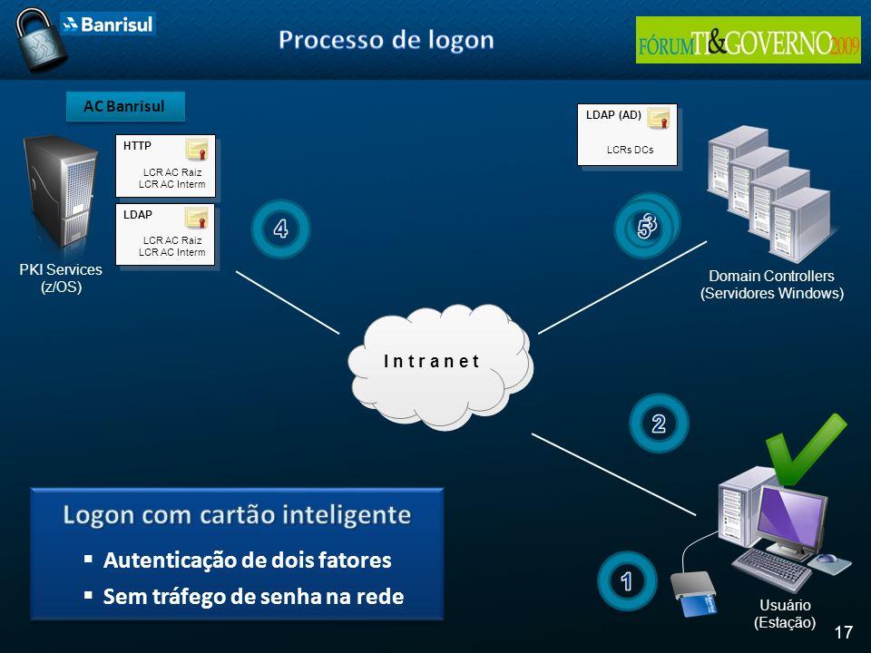 17 I n t r a n e t PKI Services (z/OS) Domain Controllers (Servidores Windows) LDAP LCR AC Raiz LCR AC Interm HTTP LCR AC Raiz LCR AC Interm LDAP (AD)