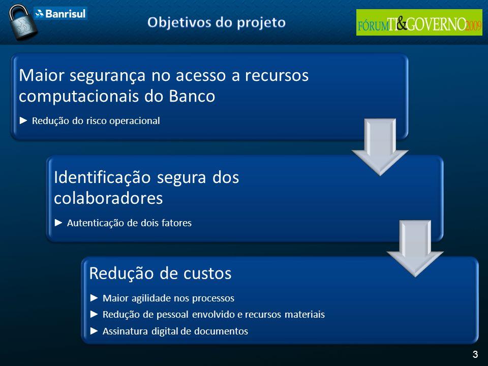 3 Maior segurança no acesso a recursos computacionais do Banco Redução do risco operacional Identificação segura dos colaboradores Autenticação de doi