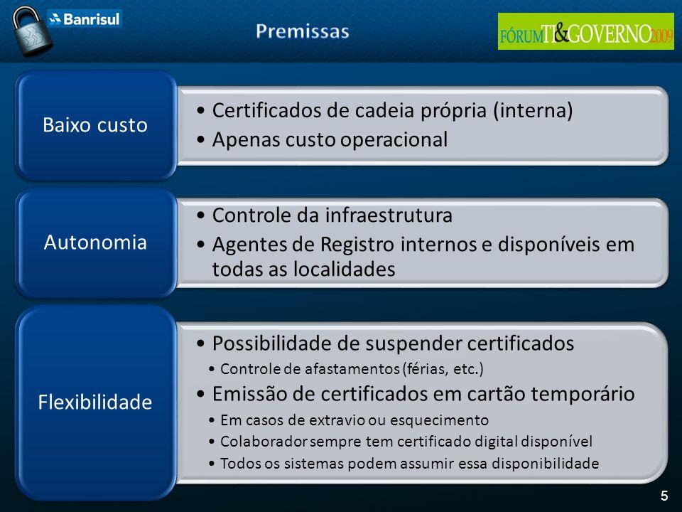 5 Certificados de cadeia própria (interna) Apenas custo operacional Baixo custo Controle da infraestrutura Agentes de Registro internos e disponíveis