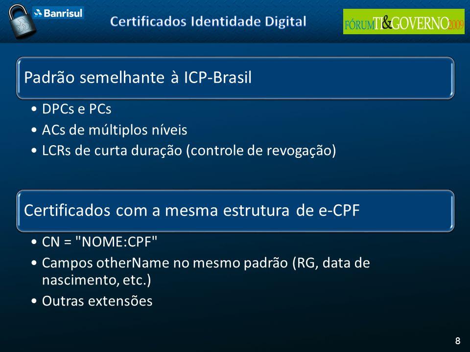 8 Padrão semelhante à ICP-Brasil DPCs e PCs ACs de múltiplos níveis LCRs de curta duração (controle de revogação) Certificados com a mesma estrutura d