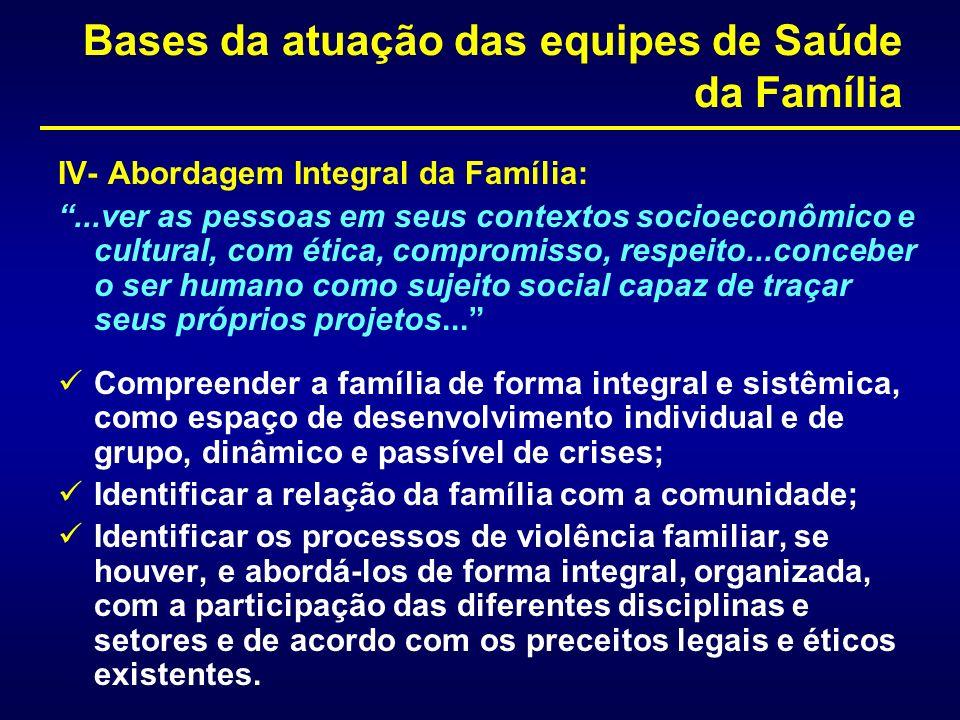 Bases da atuação das equipes de Saúde da Família IV- Abordagem Integral da Família:...ver as pessoas em seus contextos socioeconômico e cultural, com