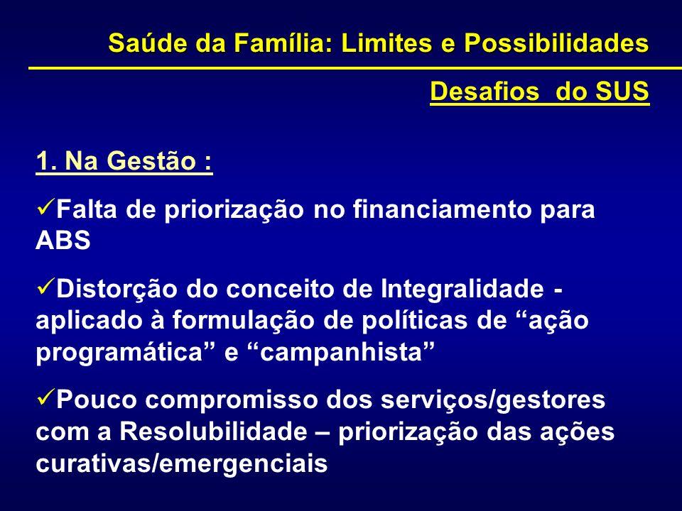 1. Na Gestão : Falta de priorização no financiamento para ABS Distorção do conceito de Integralidade - aplicado à formulação de políticas de ação prog