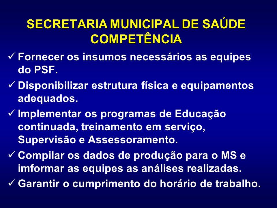 SECRETARIA MUNICIPAL DE SAÚDE COMPETÊNCIA Fornecer os insumos necessários as equipes do PSF. Disponibilizar estrutura física e equipamentos adequados.