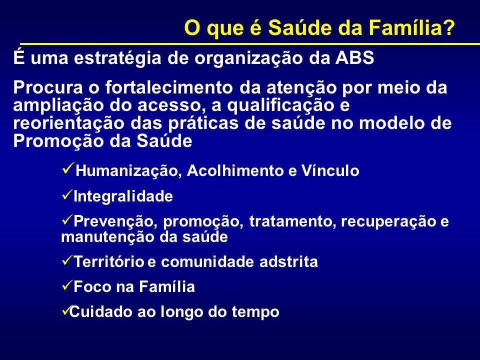 SECRETARIA MUNICIPAL DE SAÚDE COMPETÊNCIA Fornecer os insumos necessários as equipes do PSF.