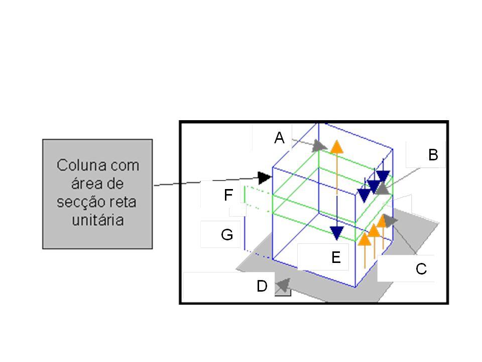 Observe as figuras a seguir e faça um boletim técnico com informações sinóticas.