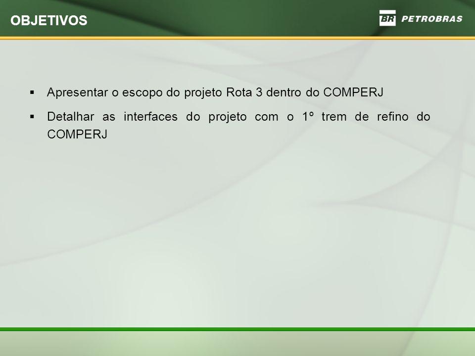 Apresentar o escopo do projeto Rota 3 dentro do COMPERJ Detalhar as interfaces do projeto com o 1º trem de refino do COMPERJ OBJETIVOS