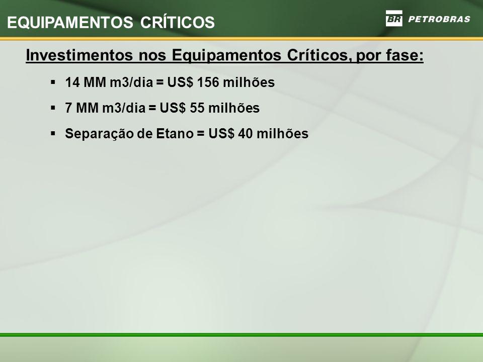 EQUIPAMENTOS CRÍTICOS Investimentos nos Equipamentos Críticos, por fase: 14 MM m3/dia = US$ 156 milhões 7 MM m3/dia = US$ 55 milhões Separação de Etano = US$ 40 milhões