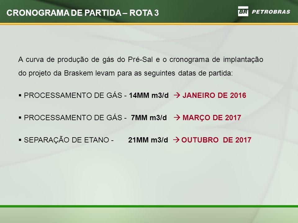 CRONOGRAMA DE PARTIDA – ROTA 3 A curva de produção de gás do Pré-Sal e o cronograma de implantação do projeto da Braskem levam para as seguintes datas de partida: PROCESSAMENTO DE GÁS - 14MM m3/d JANEIRO DE 2016 PROCESSAMENTO DE GÁS - 7MM m3/d MARÇO DE 2017 SEPARAÇÃO DE ETANO - 21MM m3/d OUTUBRO DE 2017