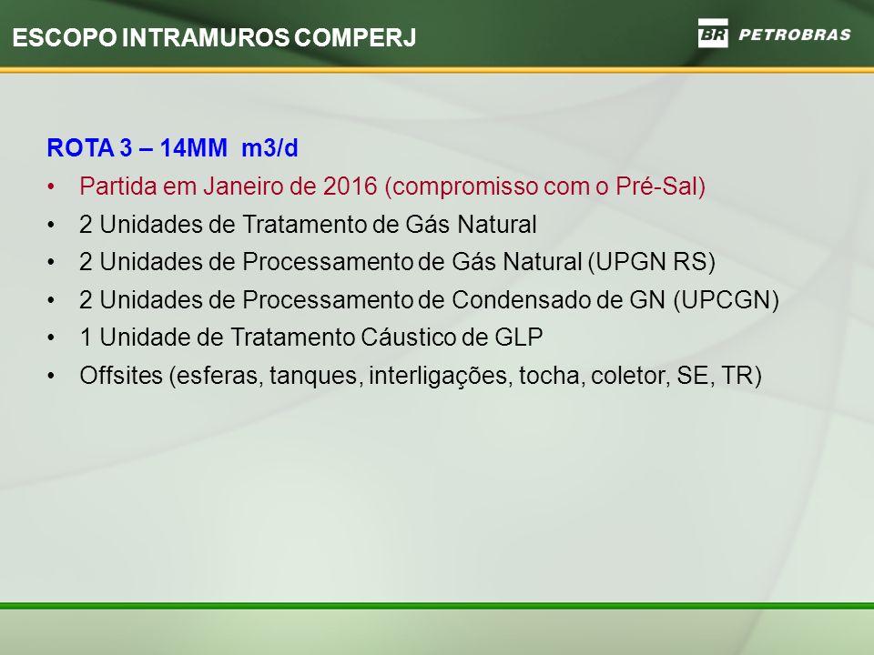ESCOPO INTRAMUROS COMPERJ ROTA 3 – 14MM m3/d Partida em Janeiro de 2016 (compromisso com o Pré-Sal) 2 Unidades de Tratamento de Gás Natural 2 Unidades de Processamento de Gás Natural (UPGN RS) 2 Unidades de Processamento de Condensado de GN (UPCGN) 1 Unidade de Tratamento Cáustico de GLP Offsites (esferas, tanques, interligações, tocha, coletor, SE, TR)