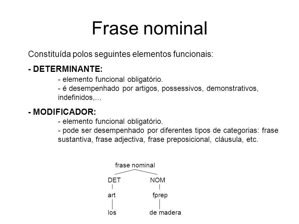 Frase nominal Constituída polos seguintes elementos funcionais: - DETERMINANTE: - elemento funcional obligatório. - é desempenhado por artigos, posses