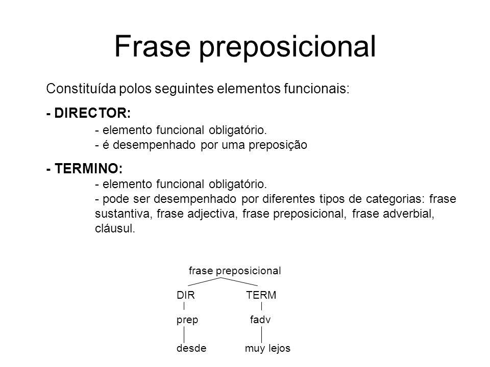 Frase preposicional Constituída polos seguintes elementos funcionais: - DIRECTOR: - elemento funcional obligatório. - é desempenhado por uma preposiçã
