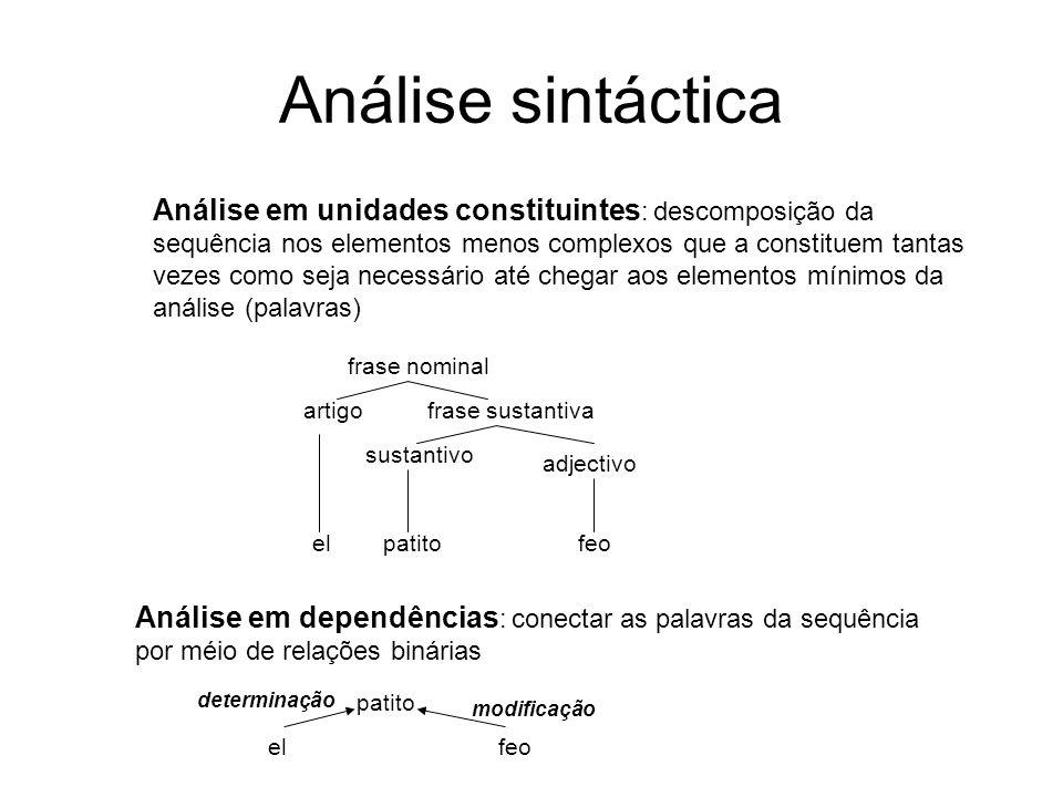 Análise sintáctica Análise em unidades constituintes : descomposição da sequência nos elementos menos complexos que a constituem tantas vezes como sej
