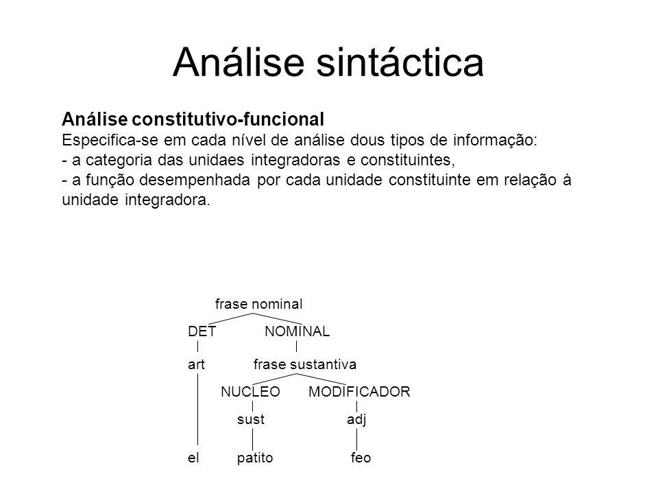 Análise sintáctica Análise constitutivo-funcional Especifica-se em cada nível de análise dous tipos de informação: - a categoria das unidaes integrado