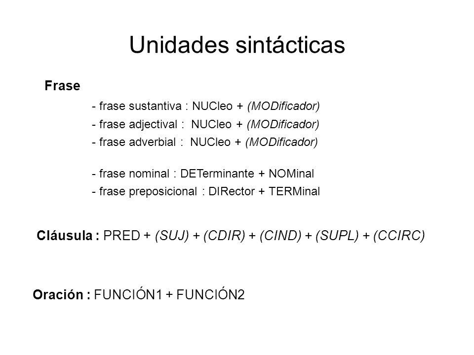Unidades sintácticas Frase - frase sustantiva : NUCleo + (MODificador) - frase adjectival : NUCleo + (MODificador) - frase adverbial : NUCleo + (MODif