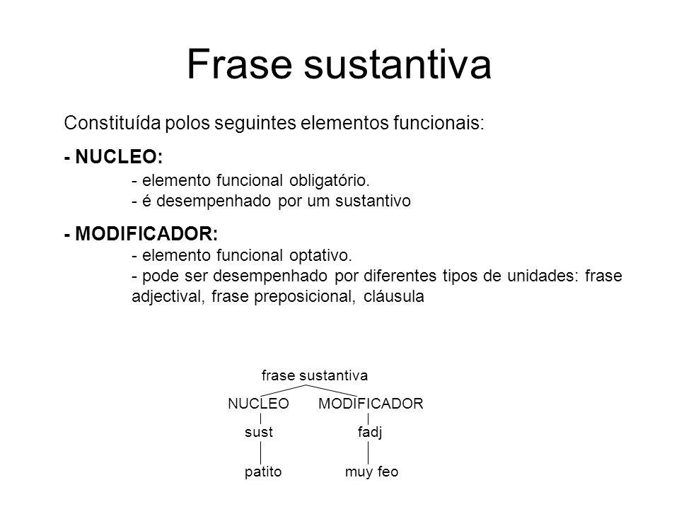 Frase sustantiva Constituída polos seguintes elementos funcionais: - NUCLEO: - elemento funcional obligatório. - é desempenhado por um sustantivo - MO