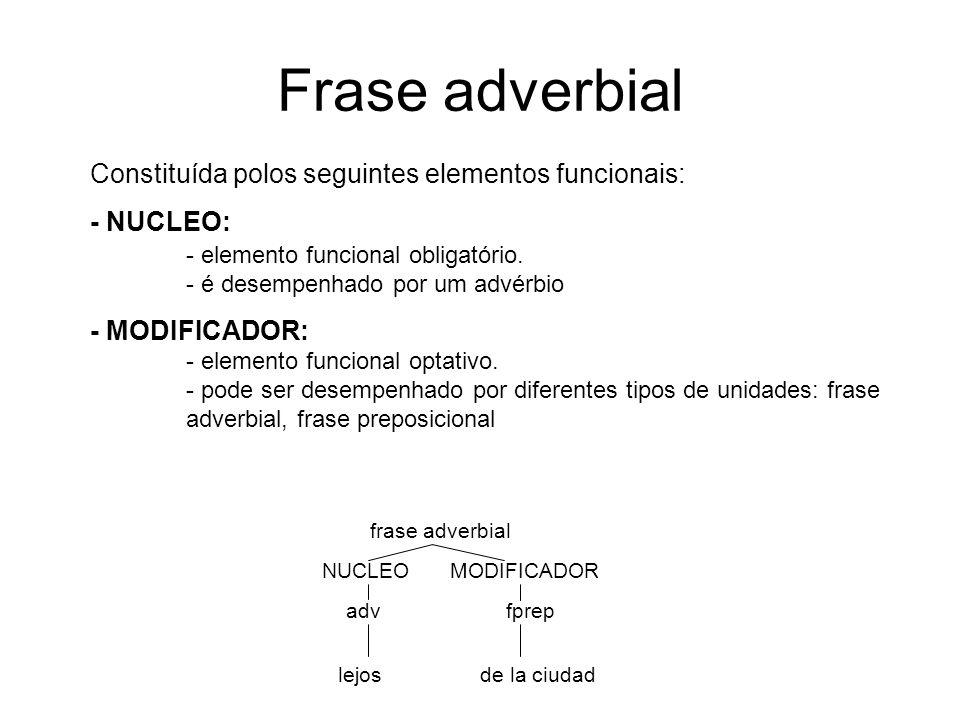 Frase adverbial Constituída polos seguintes elementos funcionais: - NUCLEO: - elemento funcional obligatório. - é desempenhado por um advérbio - MODIF