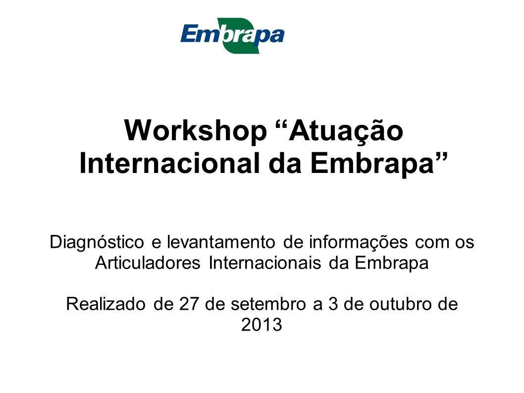 Workshop Atuação Internacional da Embrapa Diagnóstico e levantamento de informações com os Articuladores Internacionais da Embrapa Realizado de 27 de