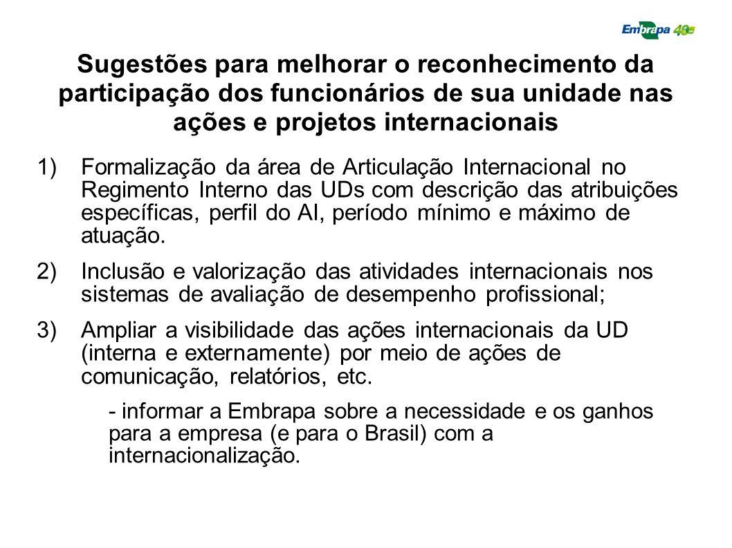 Sugestões para melhorar o reconhecimento da participação dos funcionários de sua unidade nas ações e projetos internacionais 1)Formalização da área de