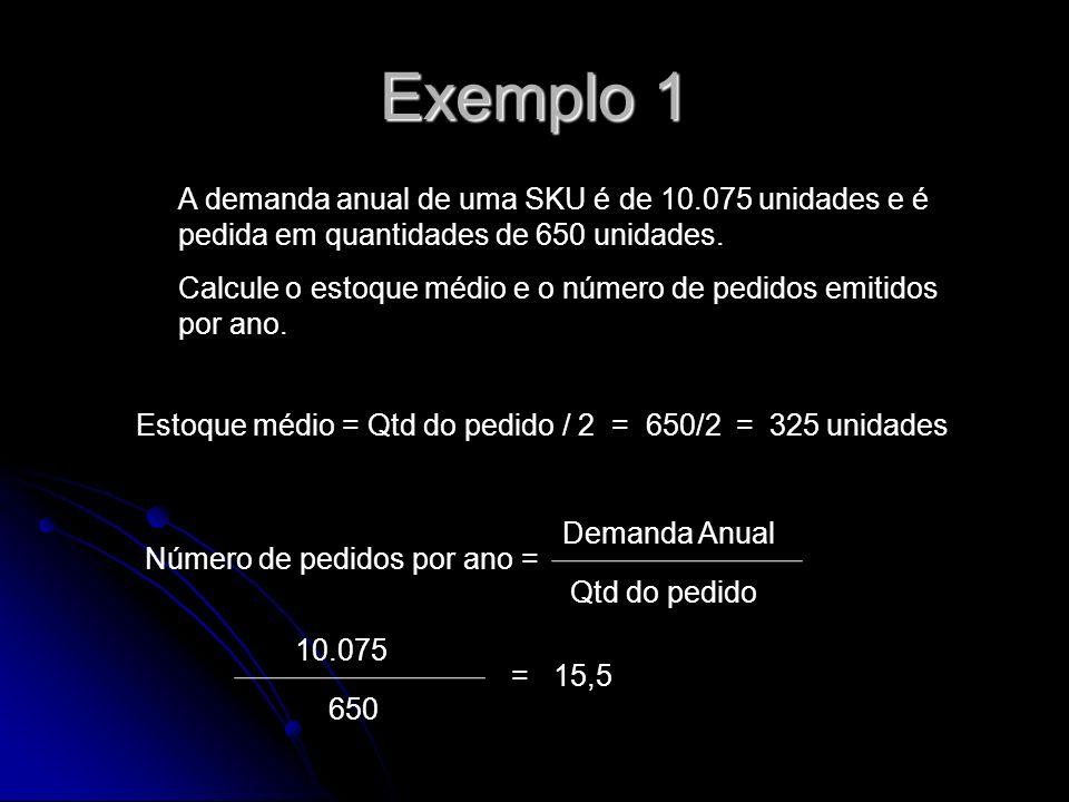 A demanda anual de uma SKU é de 10.075 unidades e é pedida em quantidades de 650 unidades.