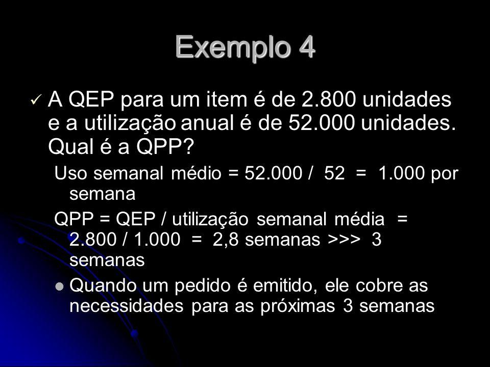 Exemplo 4 A QEP para um item é de 2.800 unidades e a utilização anual é de 52.000 unidades.