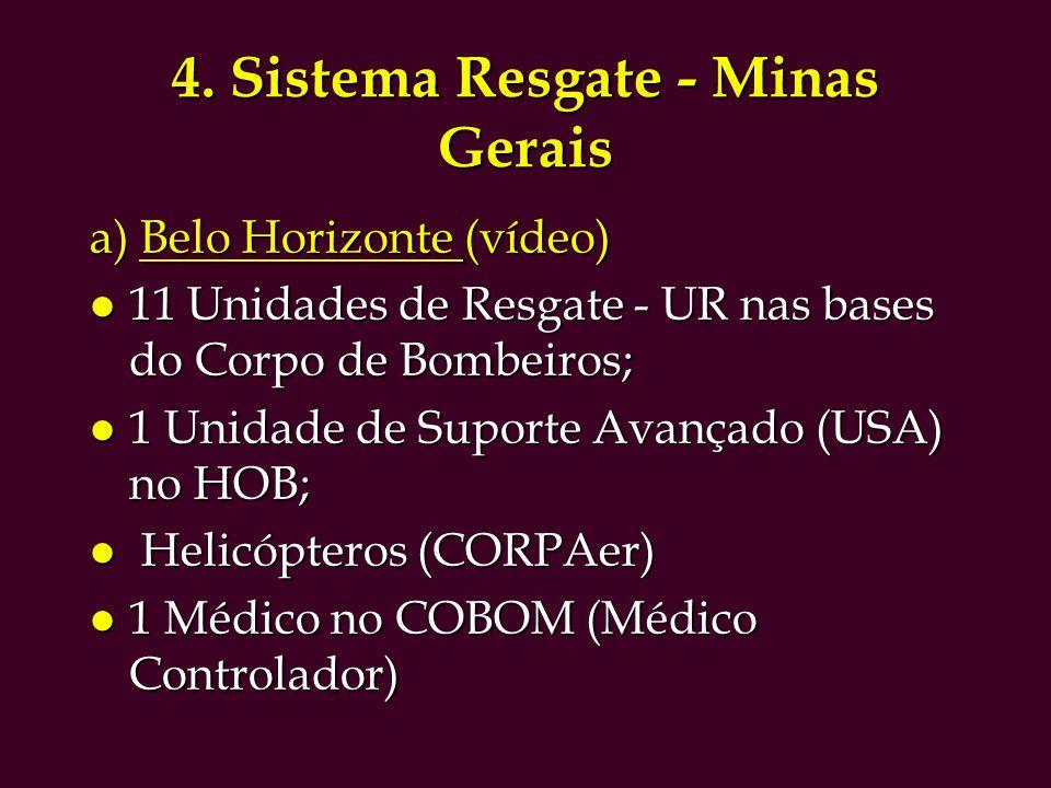 4. Sistema Resgate - Minas Gerais a) Belo Horizonte (vídeo) l 11 Unidades de Resgate - UR nas bases do Corpo de Bombeiros; l 1 Unidade de Suporte Avan