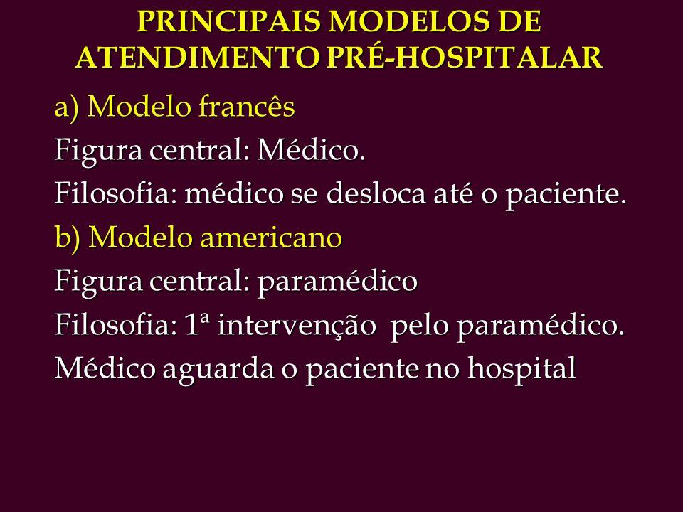 PRINCIPAIS MODELOS DE ATENDIMENTO PRÉ-HOSPITALAR a) Modelo francês Figura central: Médico.