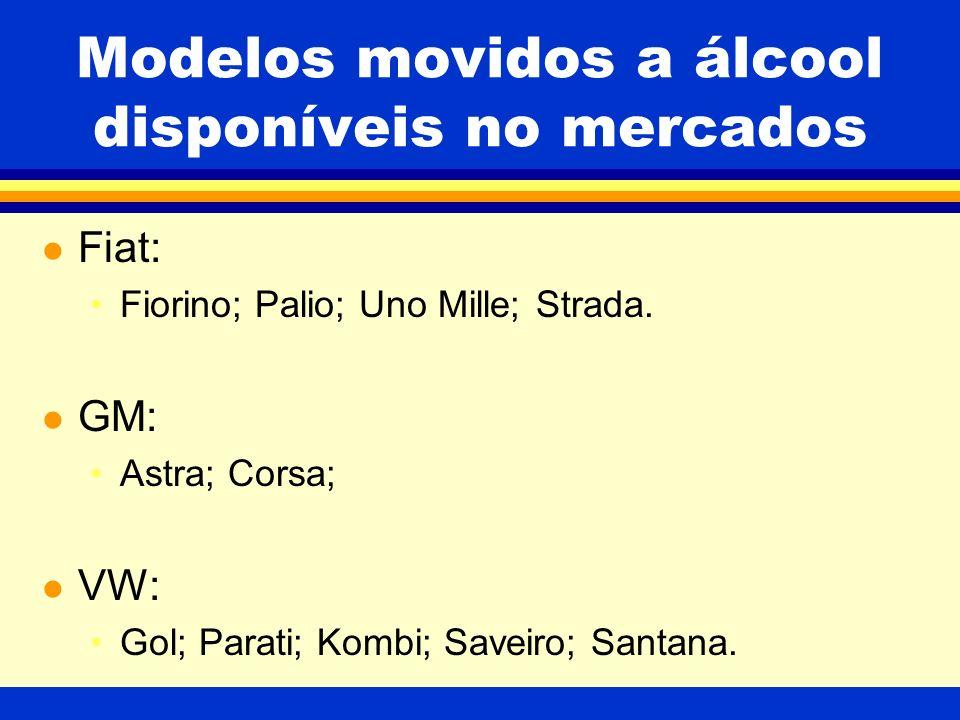 Modelos movidos a álcool disponíveis no mercados l Fiat: Fiorino; Palio; Uno Mille; Strada.