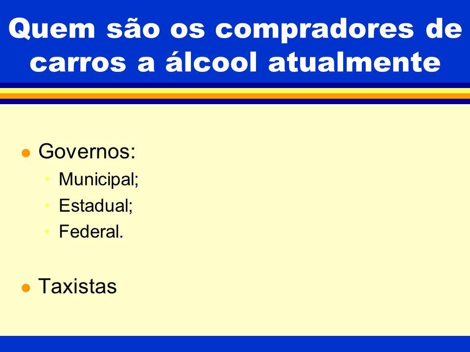 Quem são os compradores de carros a álcool atualmente l Governos: Municipal; Estadual; Federal.